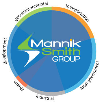 Mannik Smith Group